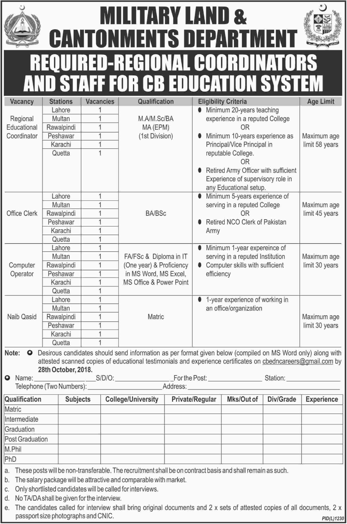Military Land & Cantonments Department Jobs 23 October 2018