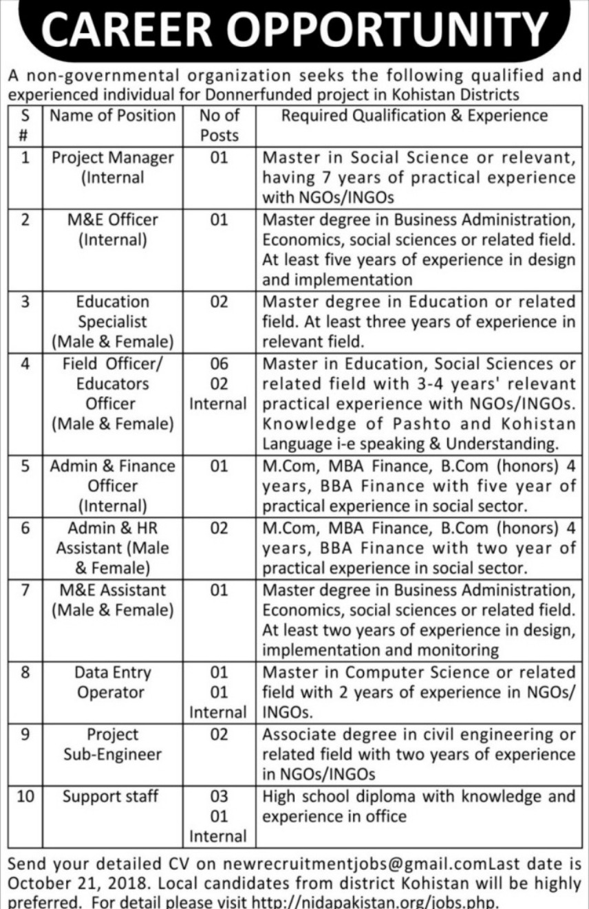 NIDA Pakistan NGO Latest Jobs 15 October 2018