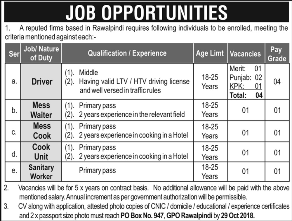 P O Box 947 GPO Rawalpindi Latest Jobs 2018 - PaperPk Jobs
