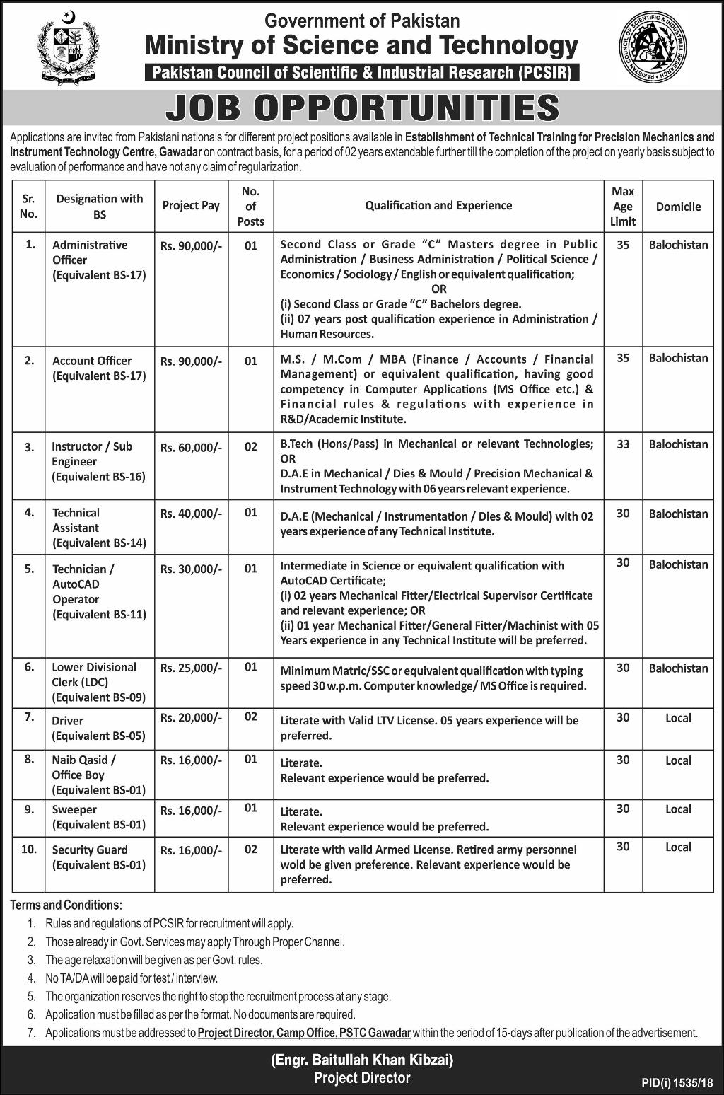 PCSIR Ministry of Science & Technology Jobs 2018