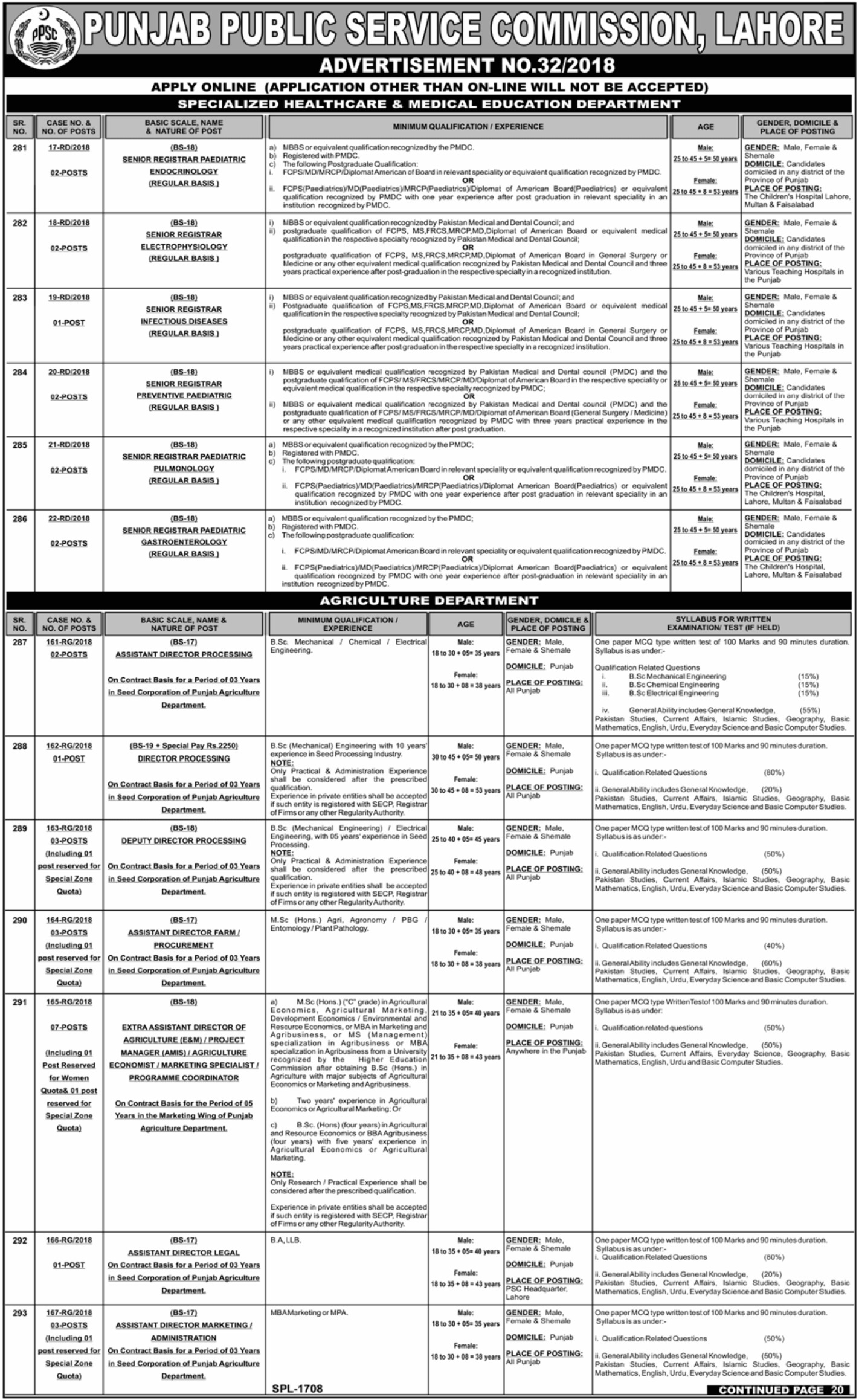 PPSC Jobs Latest 28 October 2018