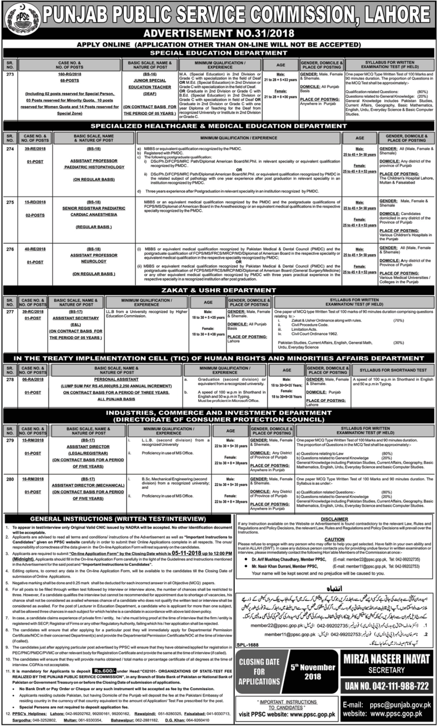 PPSC Latest Jobs 21 October 2018