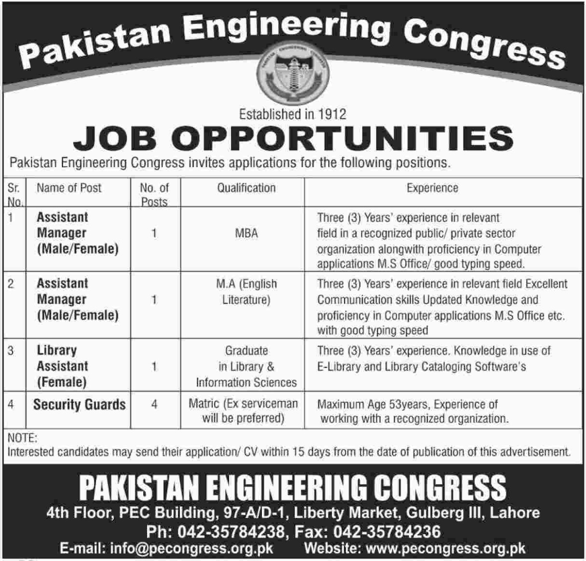 Pakistan Engineering Congress Lahore Latest Jobs 2018