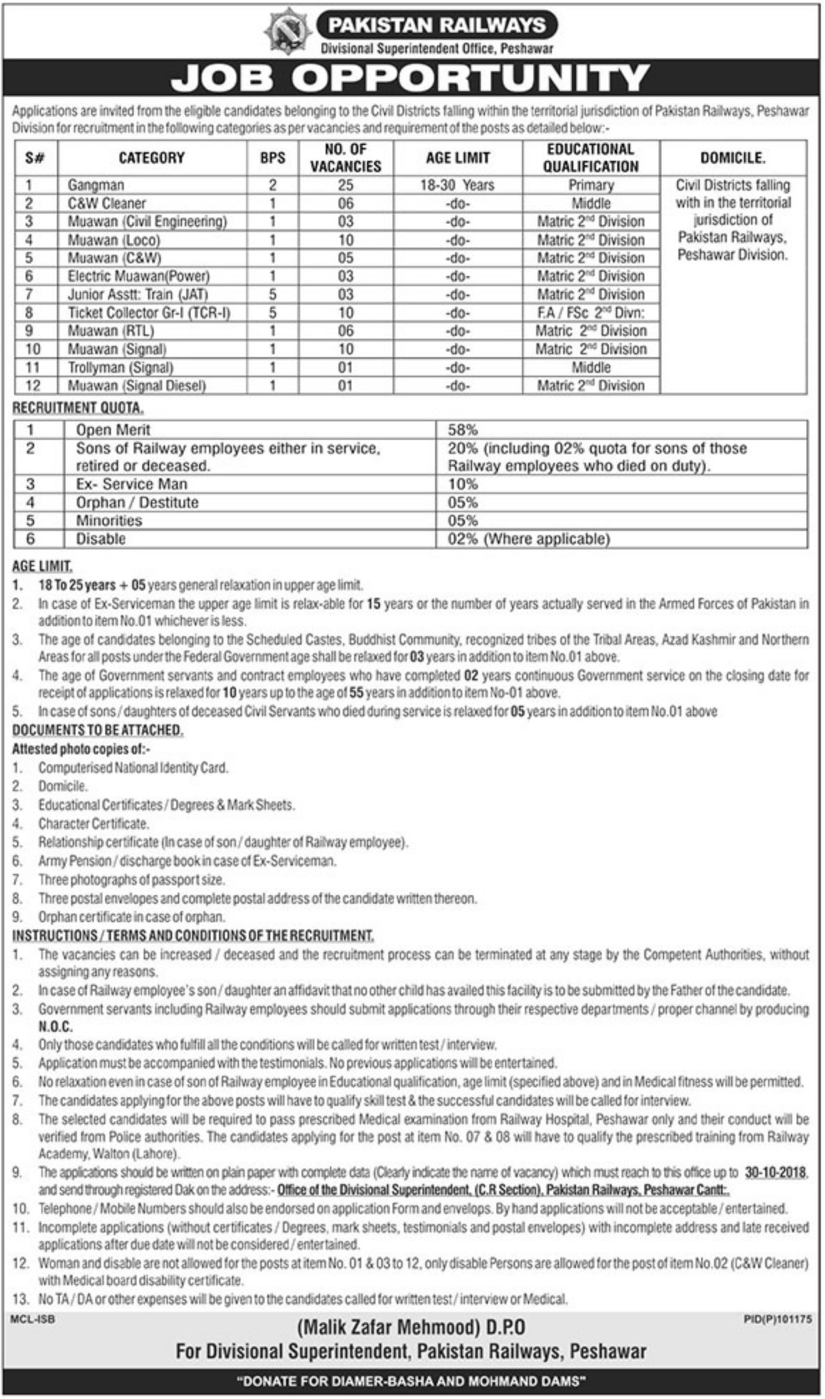 Pakistan Railways Peshawar Latest Jobs 3 October 2018