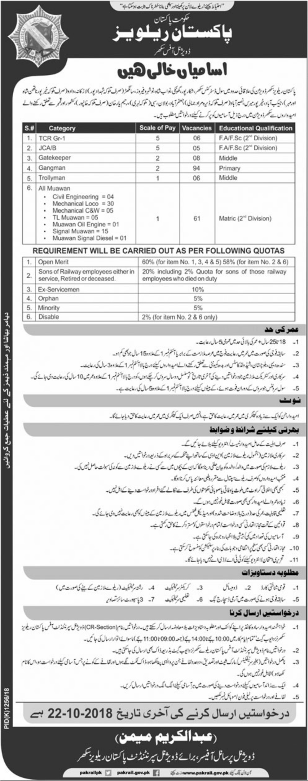 Pakistan Railways Sukkur Division Latest Jobs 2018