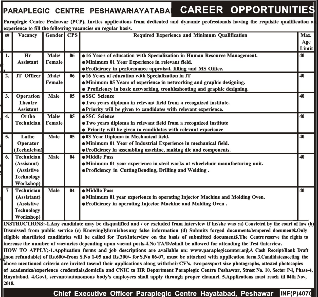 Paraplegic Centre Peshawar Latest Jobs 2018
