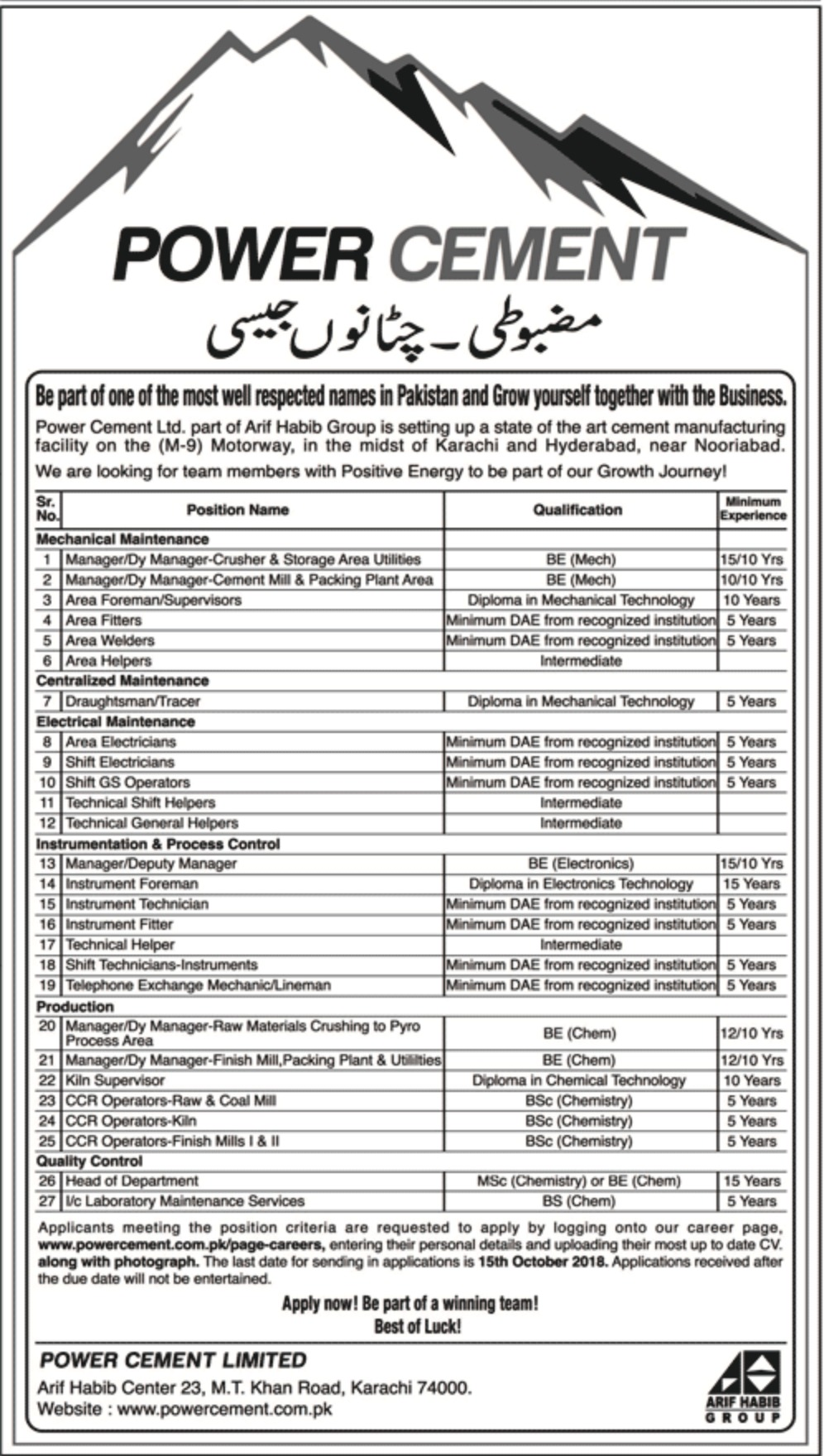 Power Cement Ltd Karachi Latest Jobs 2018