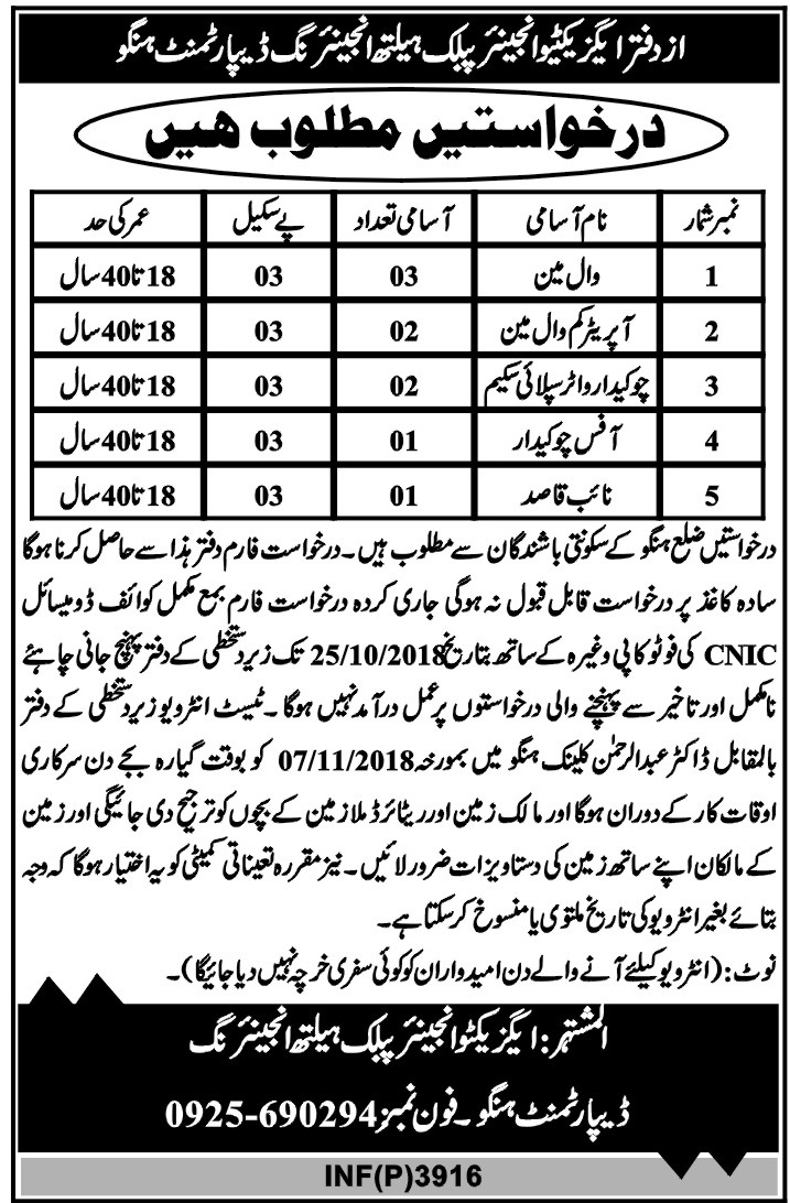 Public Health Engineering Department Hangu Jobs 2018