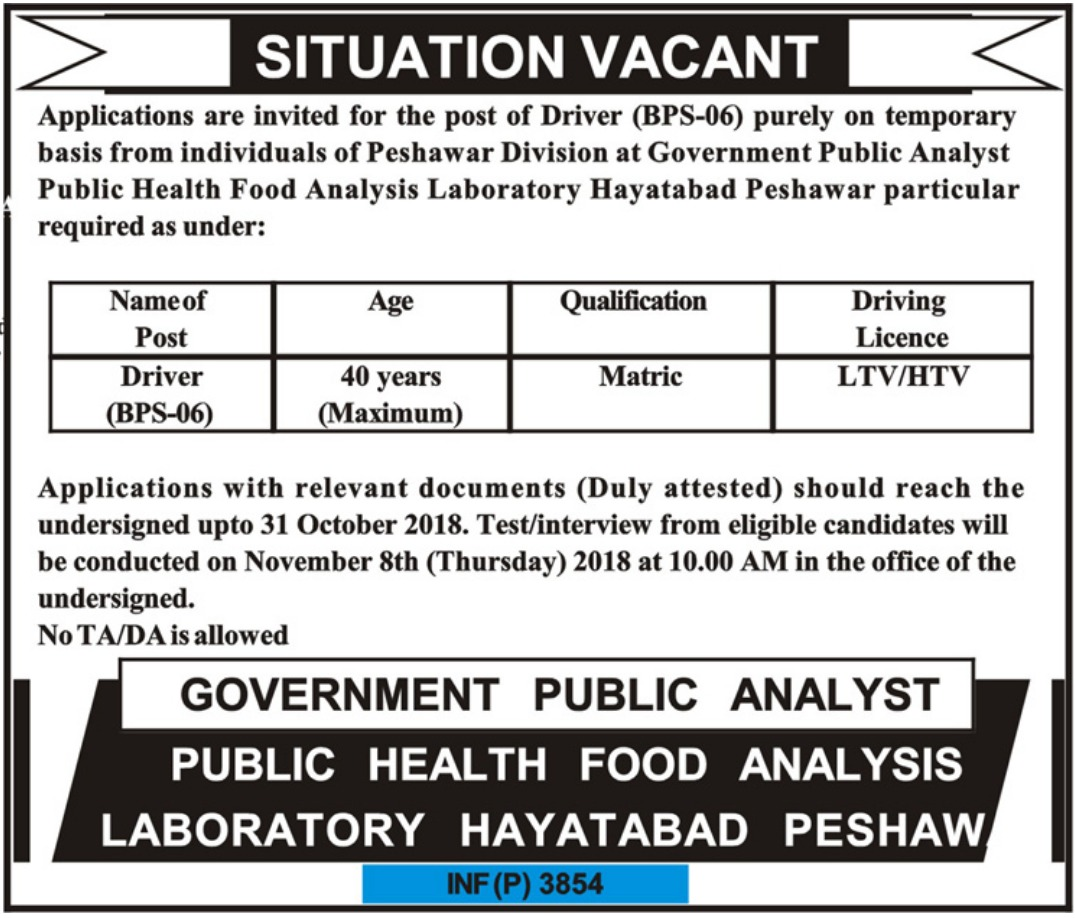 Public Health Food Analysis Laboratory Hayatabad Peshawar Jobs 2018