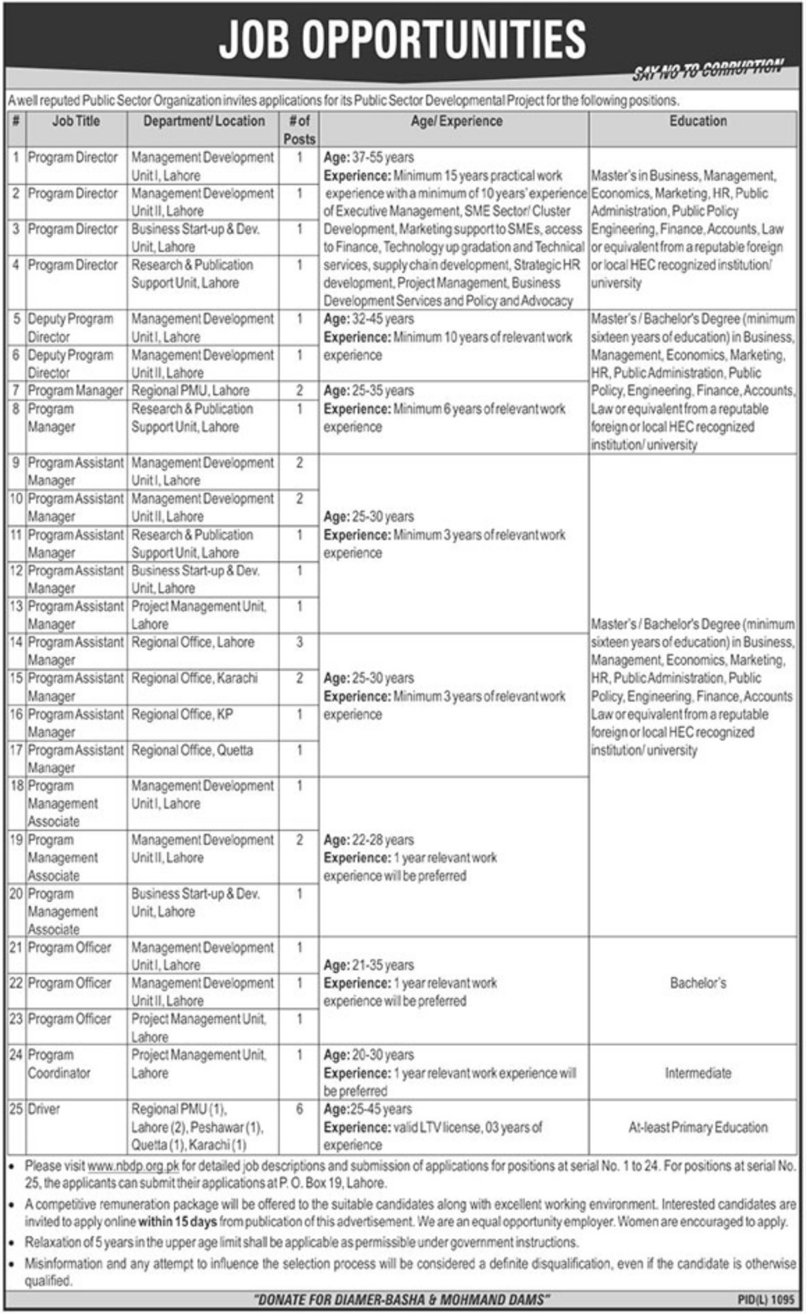 Public Sector Organization P.O.Box 19 Lahore Jobs 2018