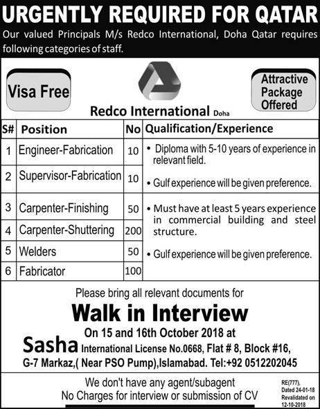Redco International Qatar Latest Jobs 2018