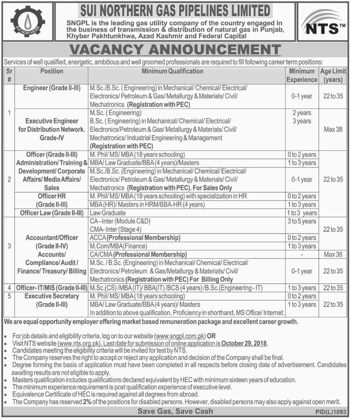 SNGPL Latest Jobs 14 October 2018 NTS