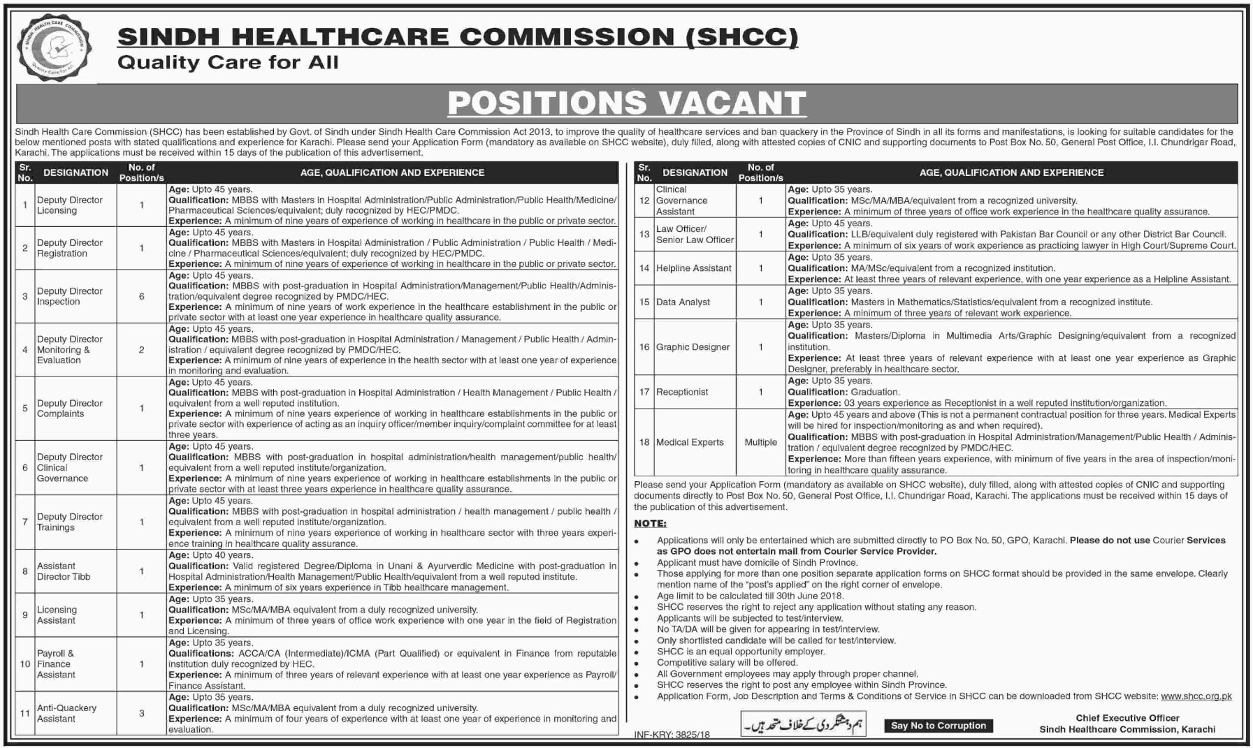 Sindh Health Care Commission Jobs 29 October 2018