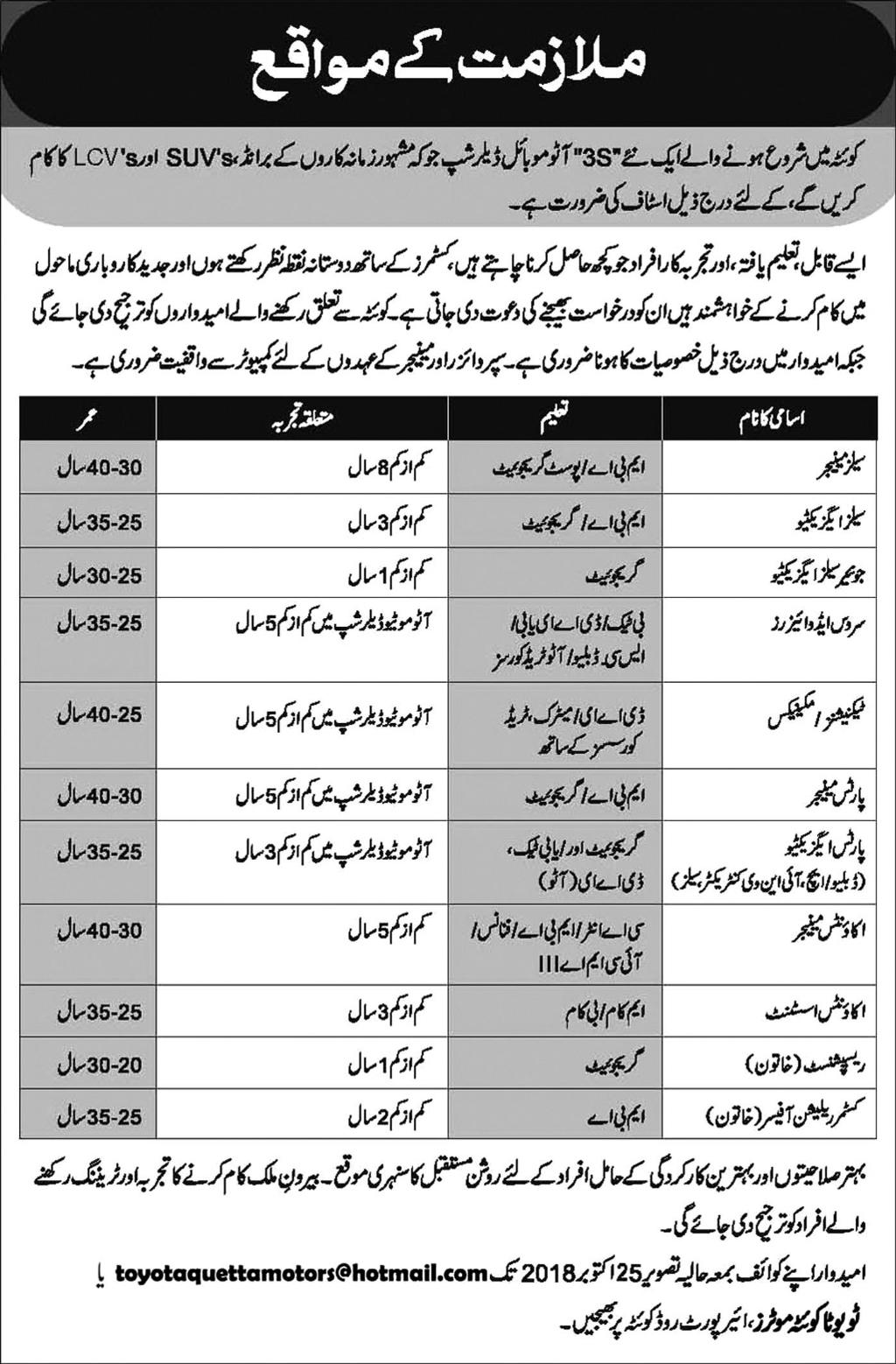 Toyota Quetta Motors Latest Jobs 18 October 2018