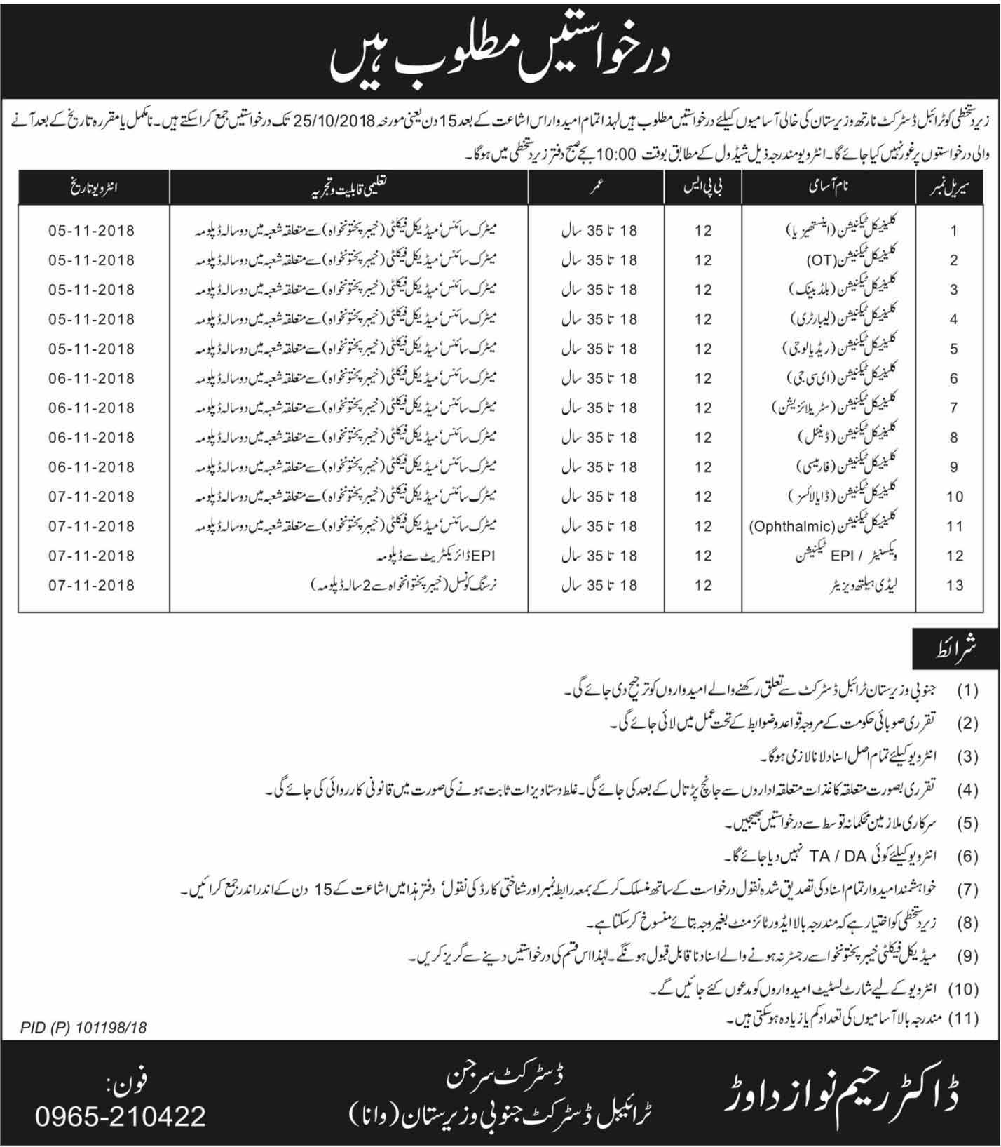 Tribal District North Waziristan Wana Jobs 2018
