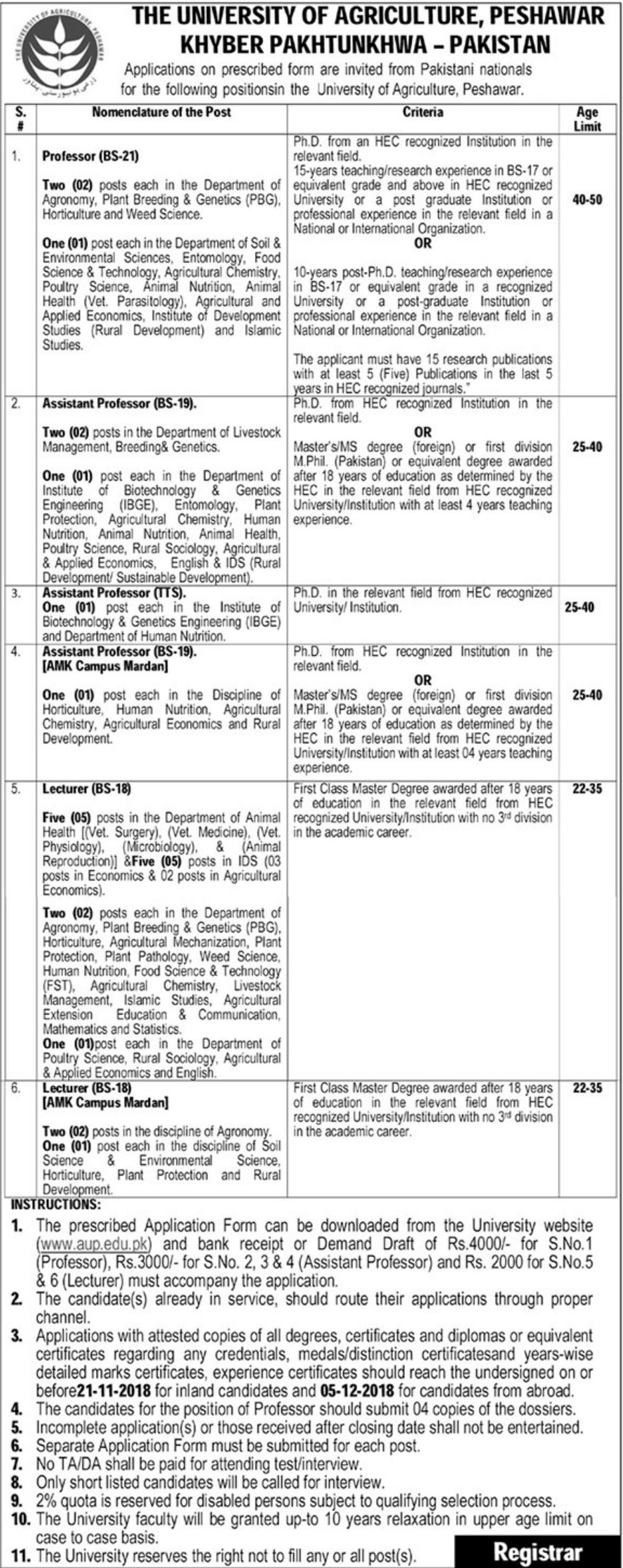 University of Agriculture Peshawar Latest Jobs 2018