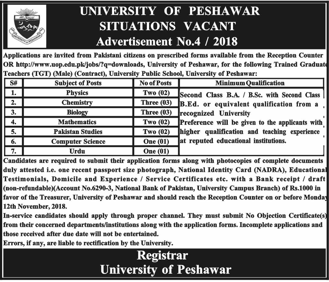 University of Peshawar Jobs Latest 2018