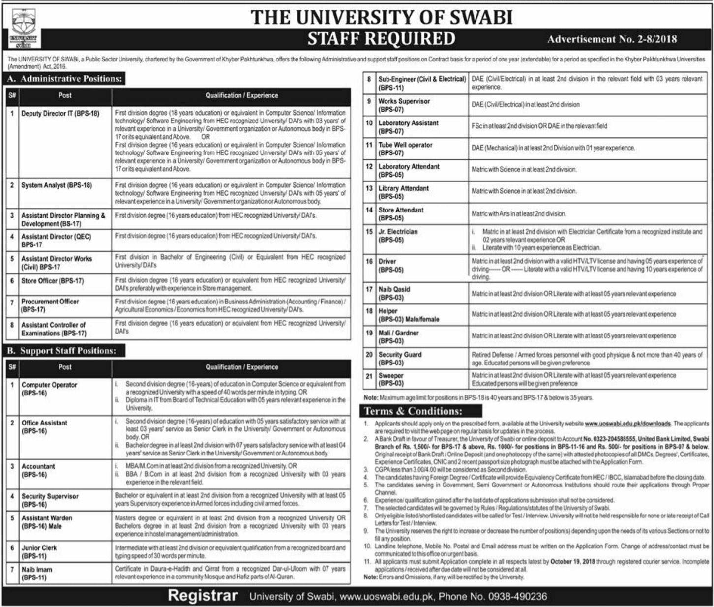 University of Swabi Khyber Pakhtunkhwa Latest KPK Jobs 2018