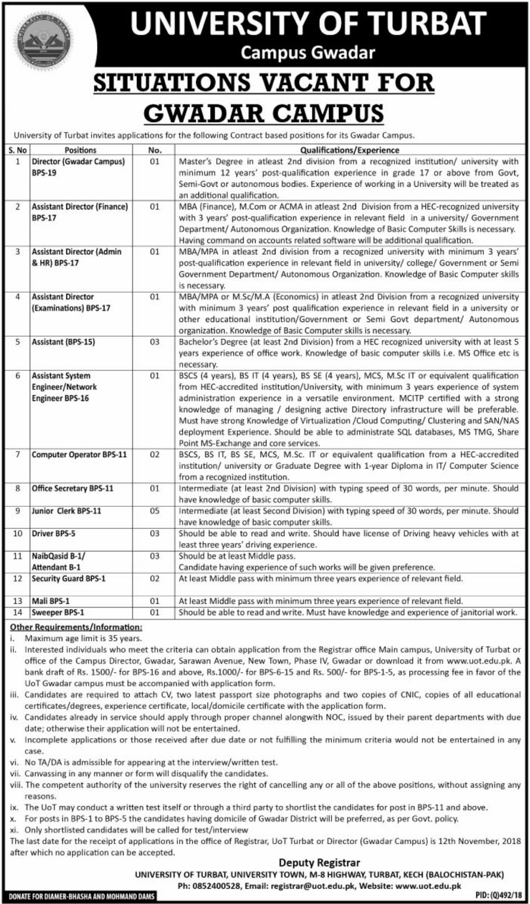 University of Turbat Gwadar Campus Latest Jobs 2018