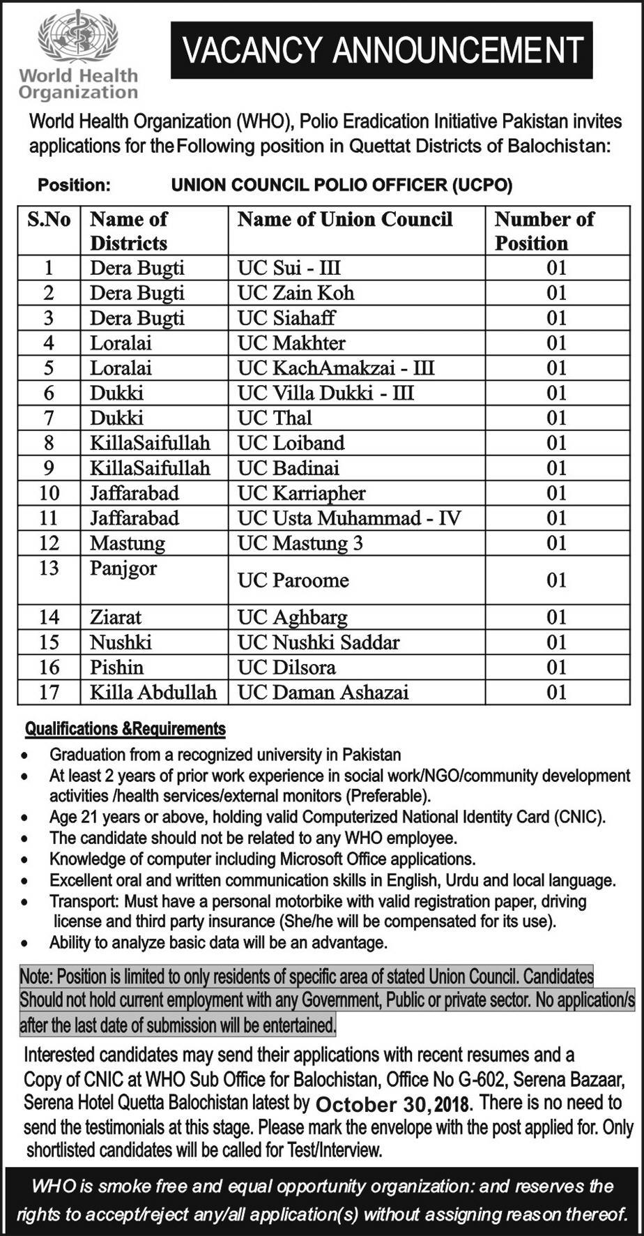 World Health Organization WHO Balochistan Latest Jobs 2018