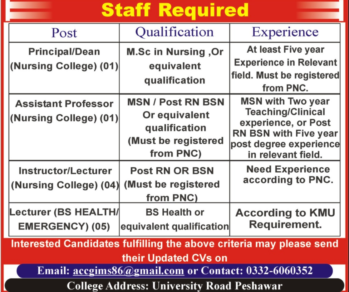 College Staff Required for Peshawar 2018