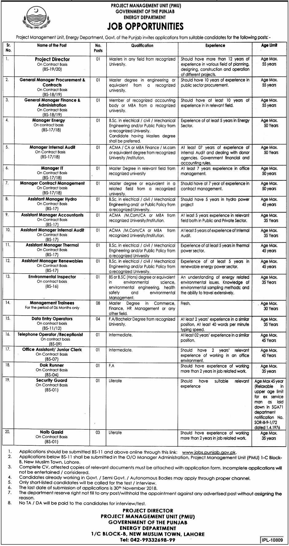 Energy Department Punjab Jobs Latest 2018