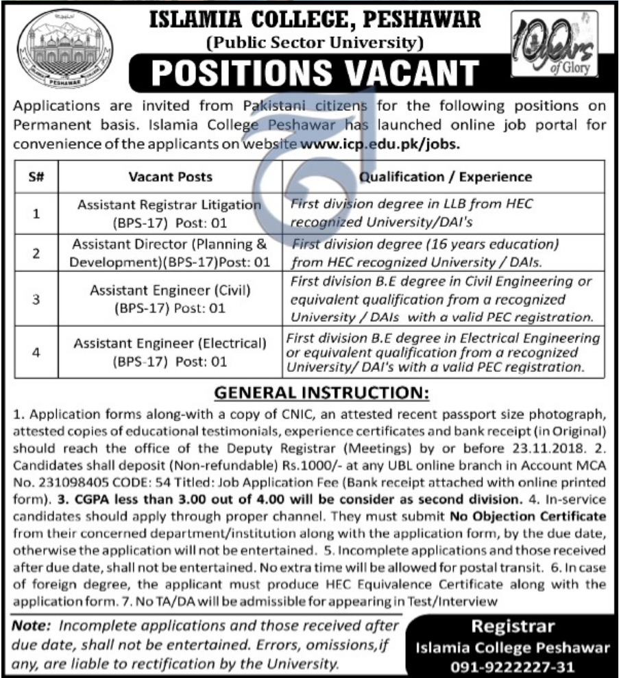 Islamia College Peshawar Jobs 2018 Latest