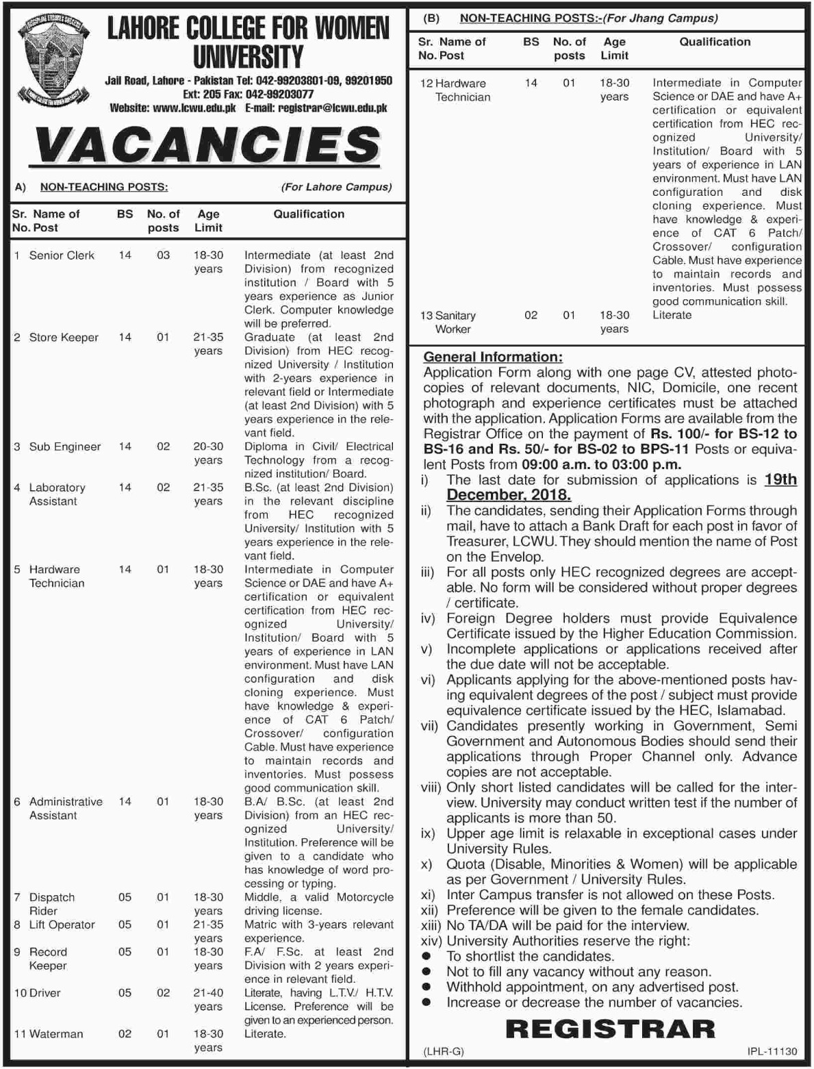 LCWU Jobs 2018 Lahore College for Women University