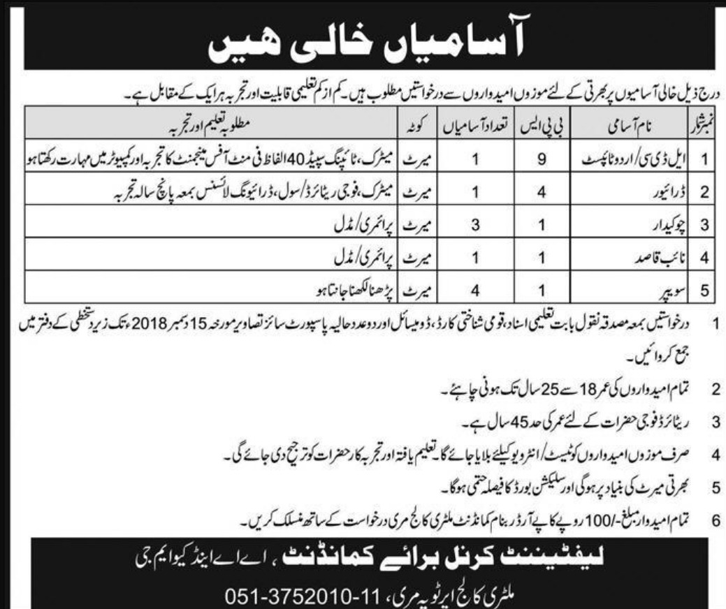 Military College Murree Jobs 2018
