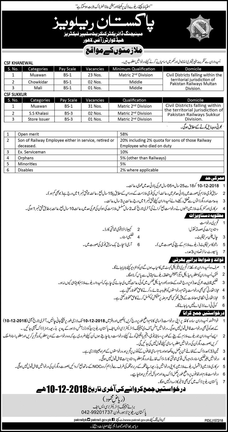 Pakistan Railways CSF Jobs 2018