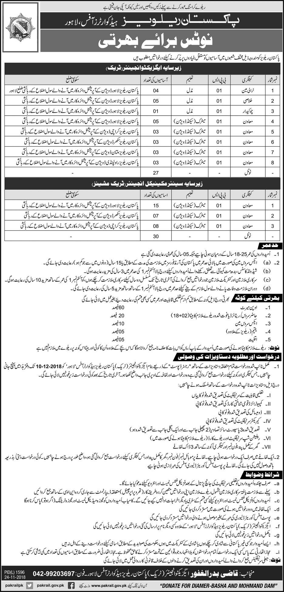 Pakistan Railways Headquarters Office Lahore Jobs 2018