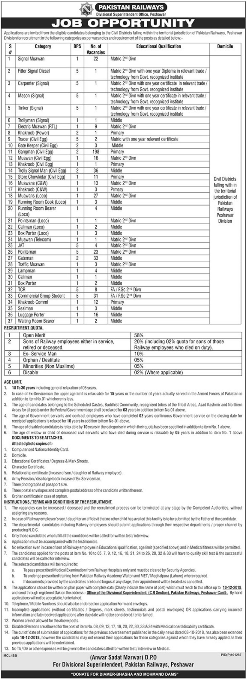 Pakistan Railways Peshawar Jobs Latest 2018
