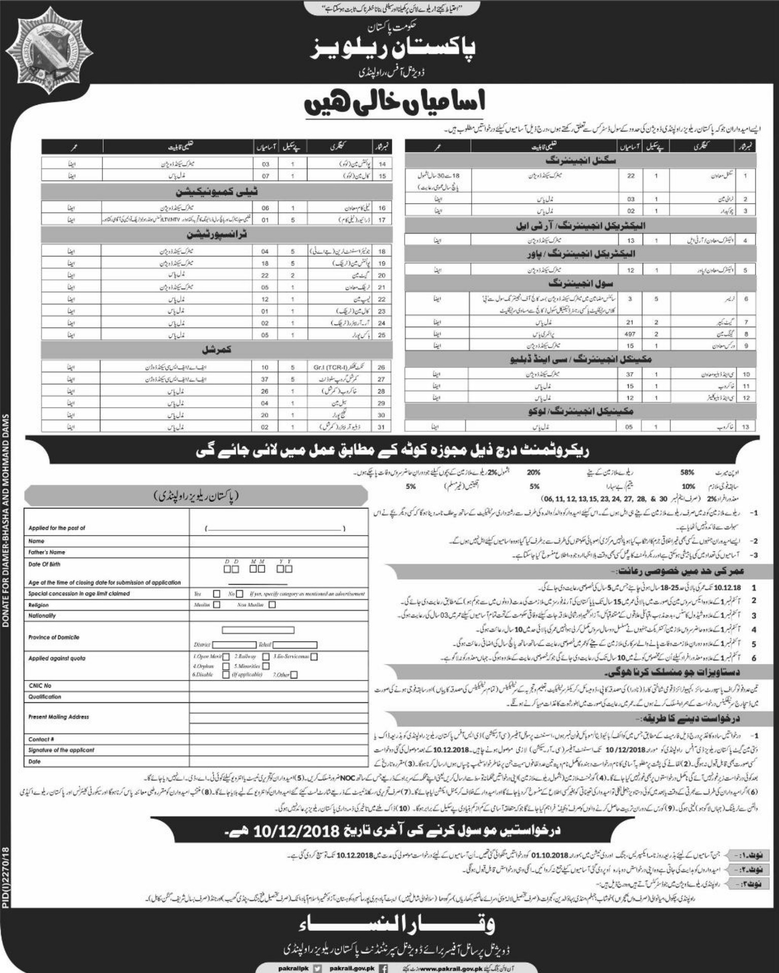 Pakistan Railways Rawalpindi Jobs Latest 2018