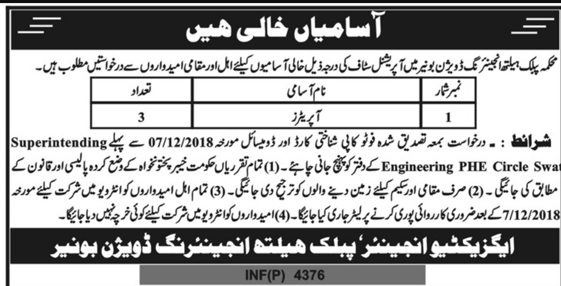Public Health Engineering Division Buner Jobs 2018