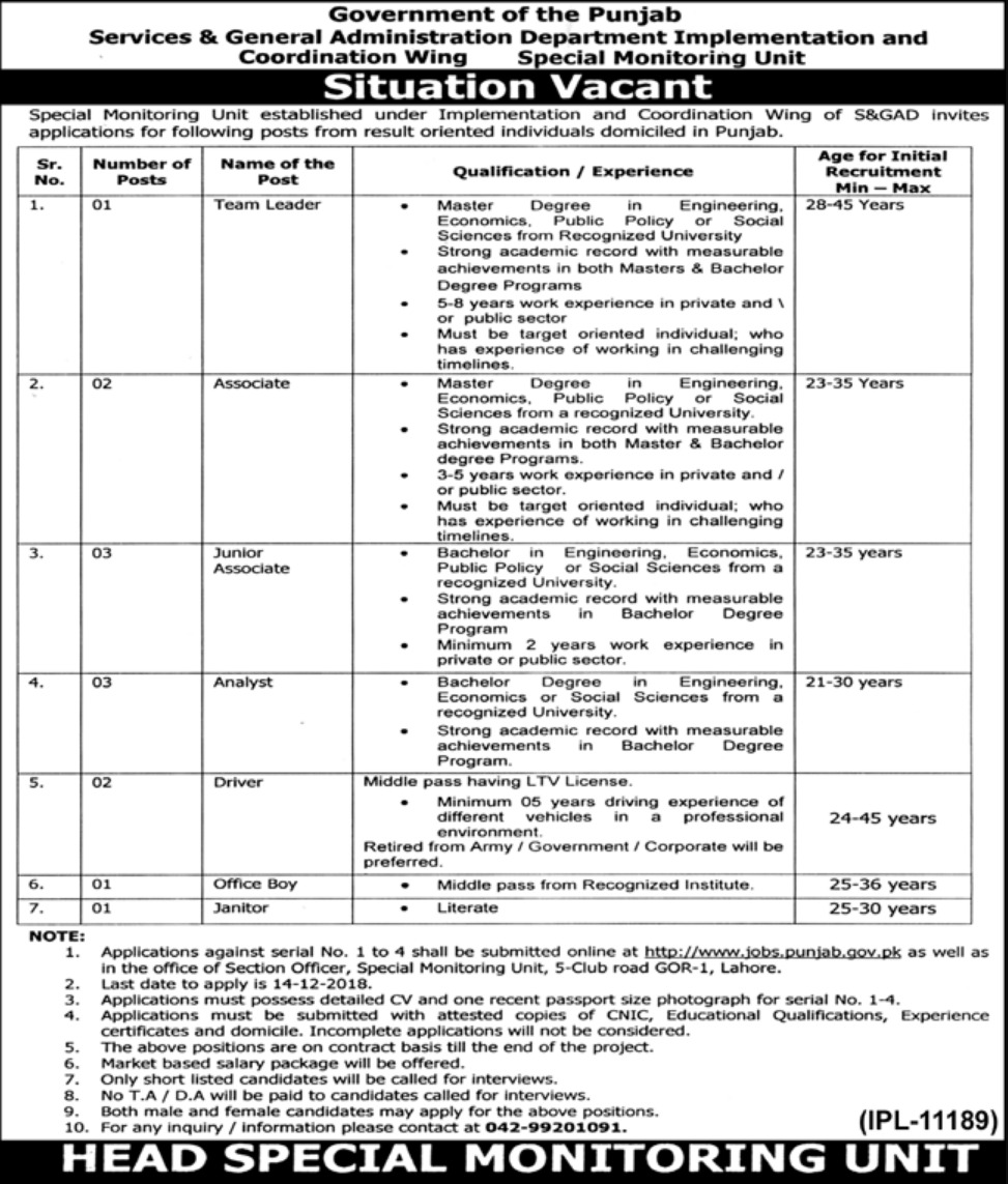 S&GAD Jobs 2018 Government of Punjab