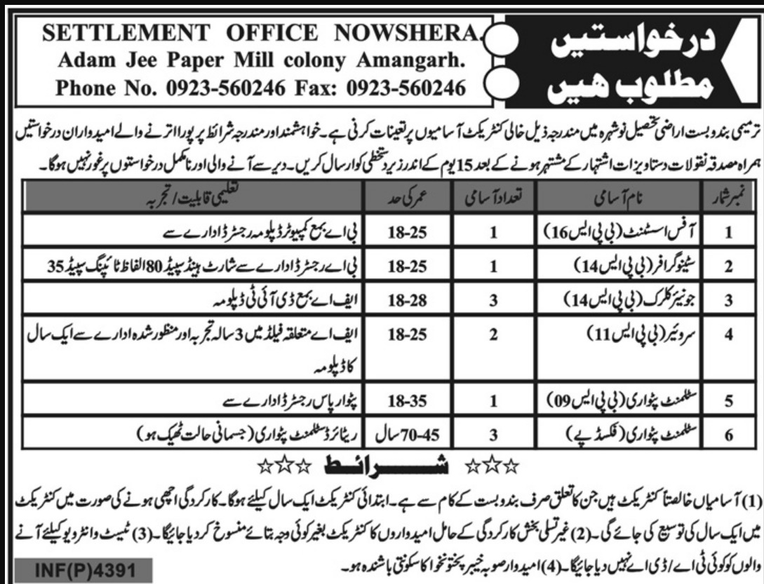 Settlement Office Nowshera Jobs 2018