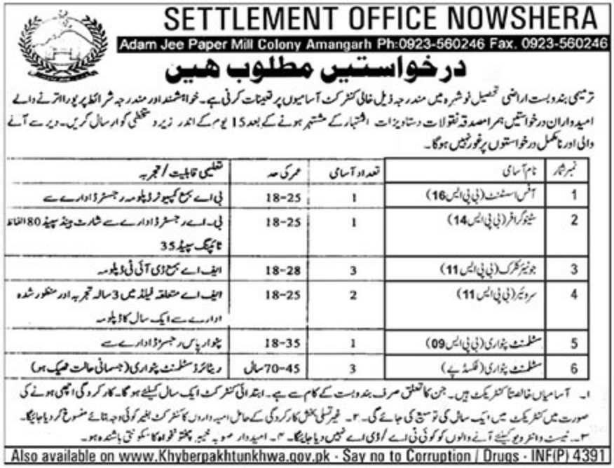 Settlement Office Nowshera Jobs Latest 2018