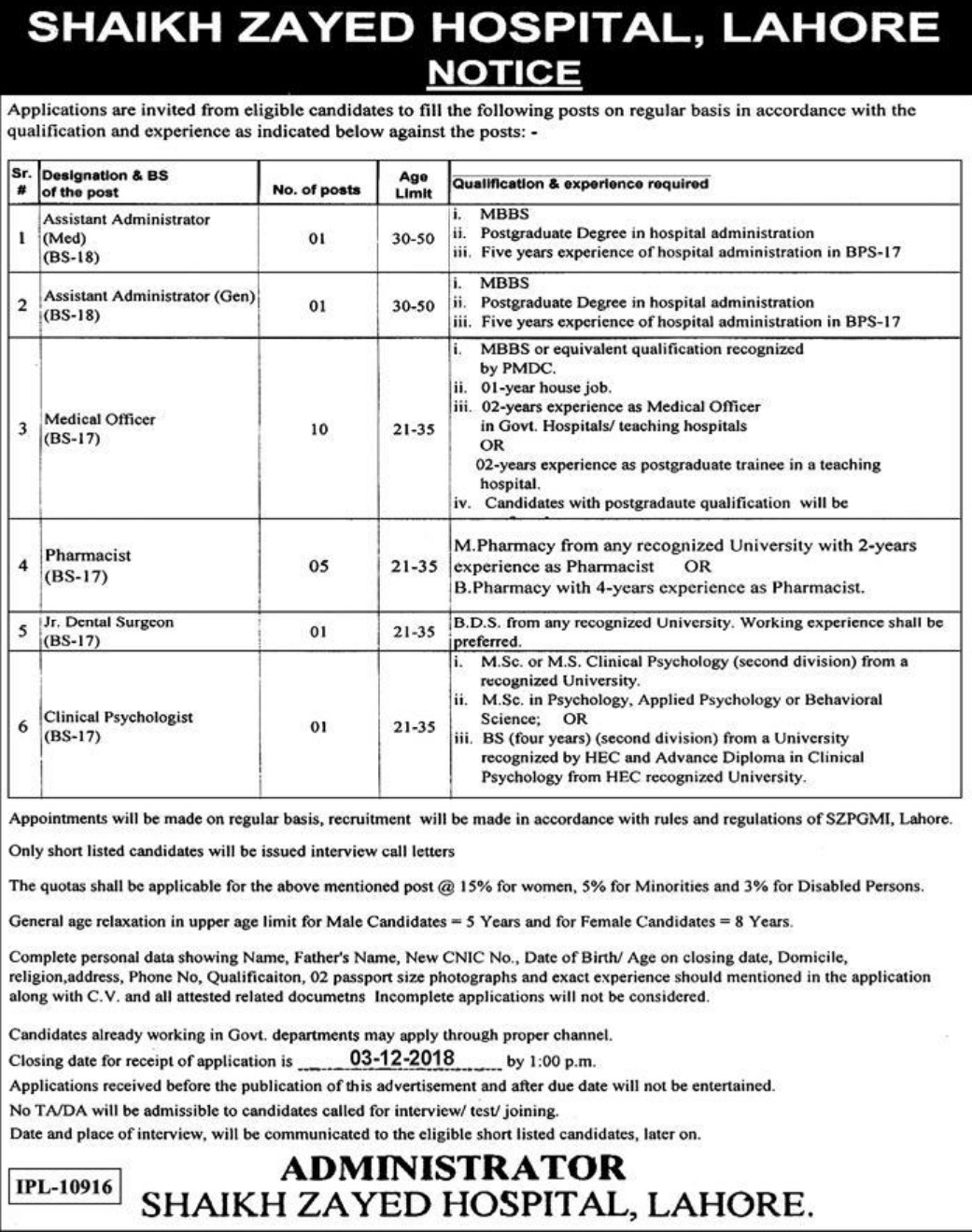 Shaikh Zayed Hospital Lahore Jobs Latest 2018