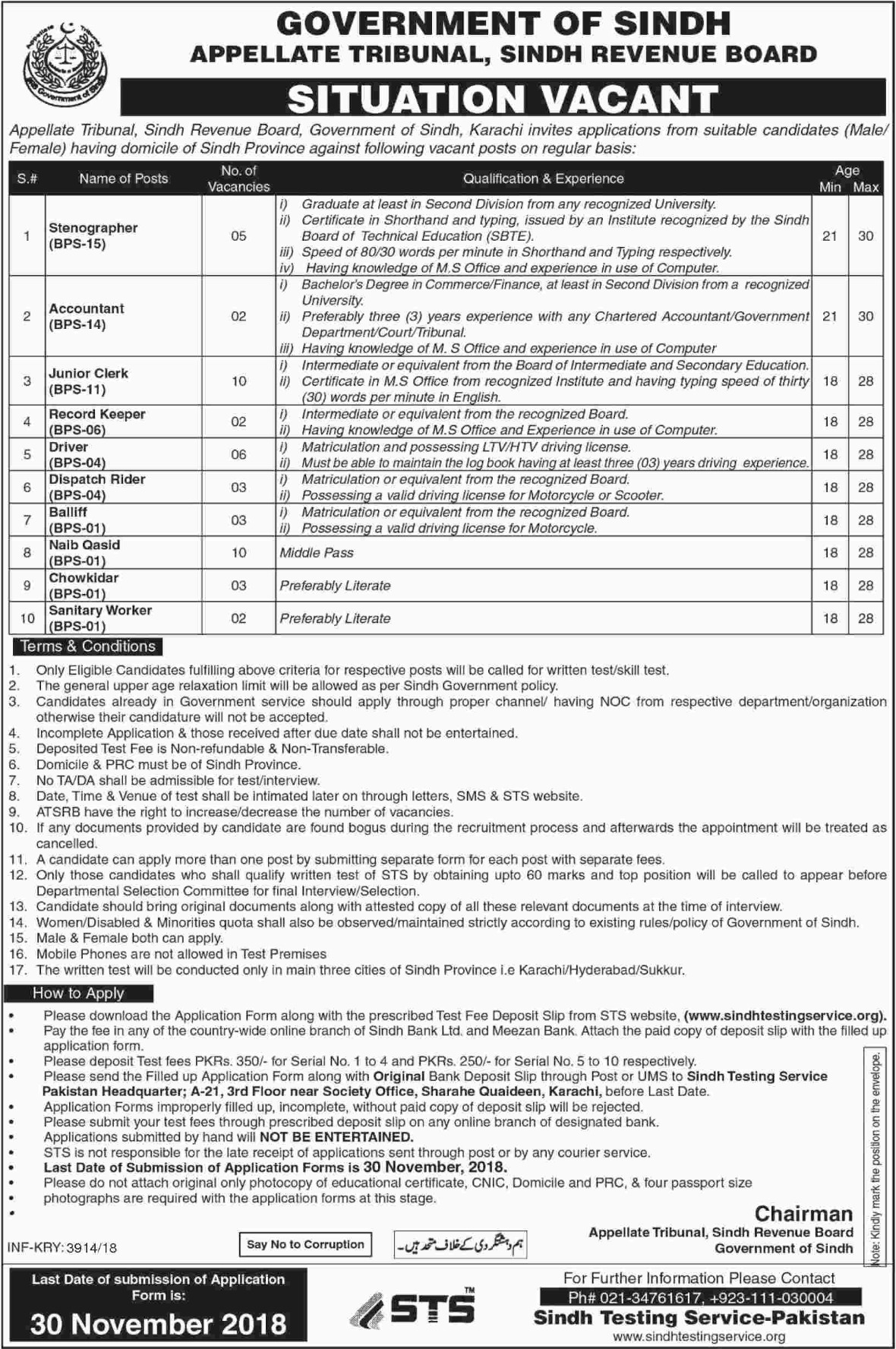 Sindh Revenue Board Jobs Latest 2018