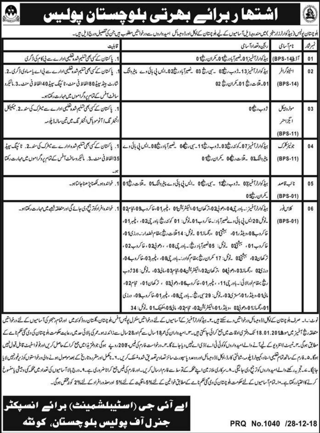Balochistan Police Jobs 2018 Quetta Latest