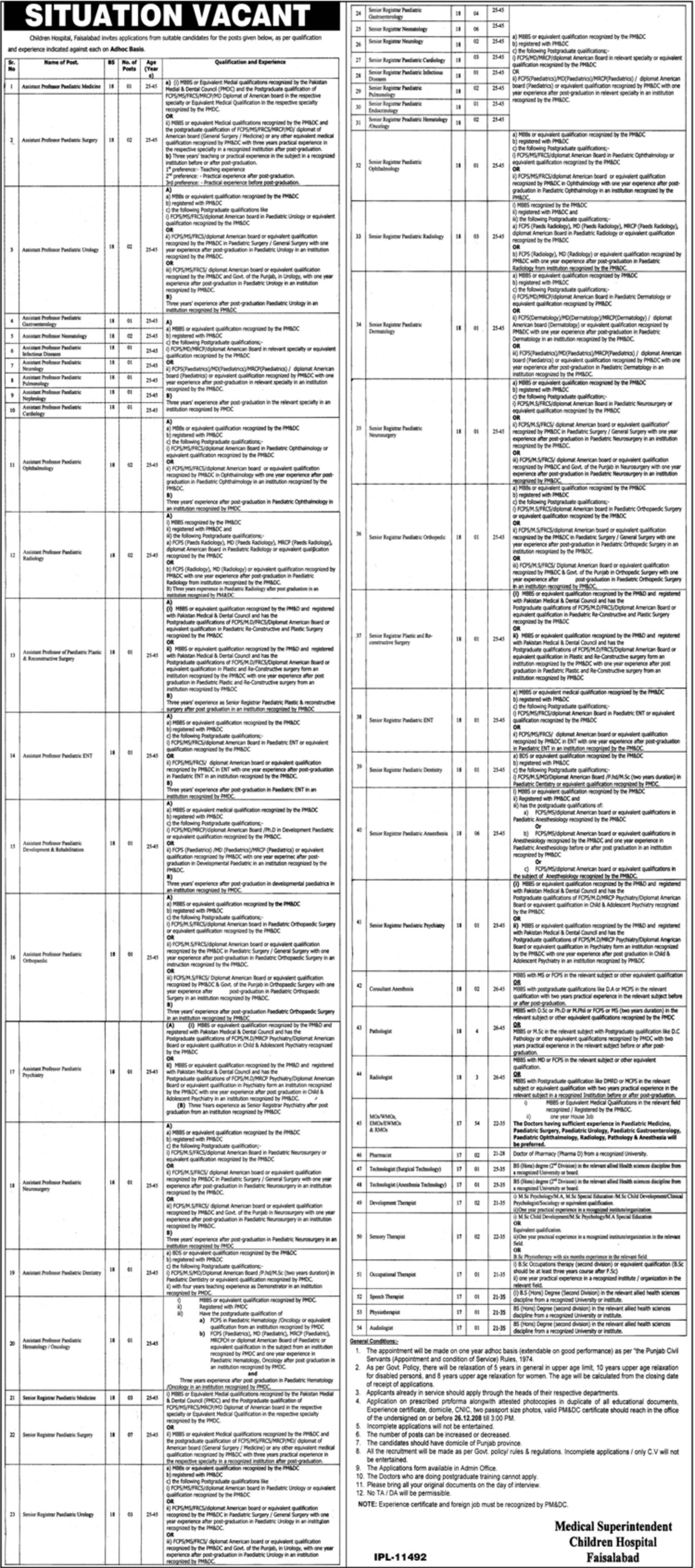 Children Hospital Faisalabad Jobs 2018