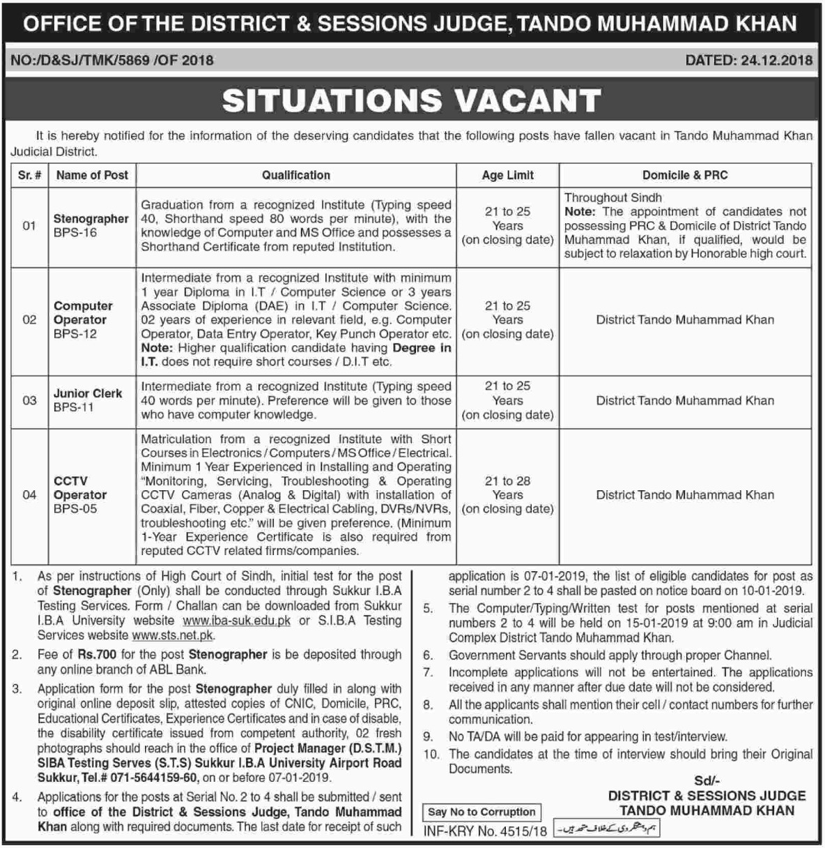 District & Session Court Tando Muhammad Khan Jobs 2018