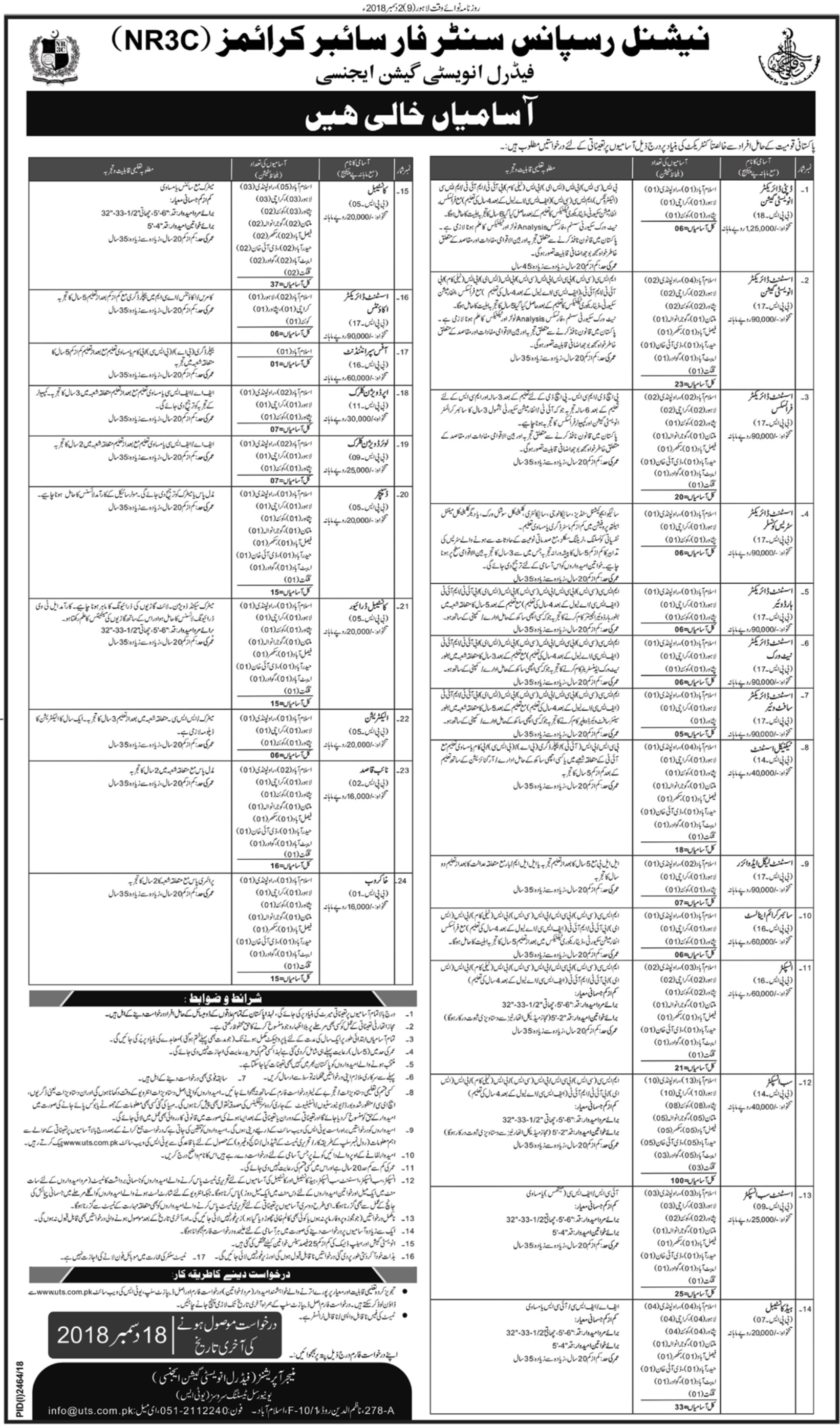FIA Jobs 2018 Federal Investigation Agency