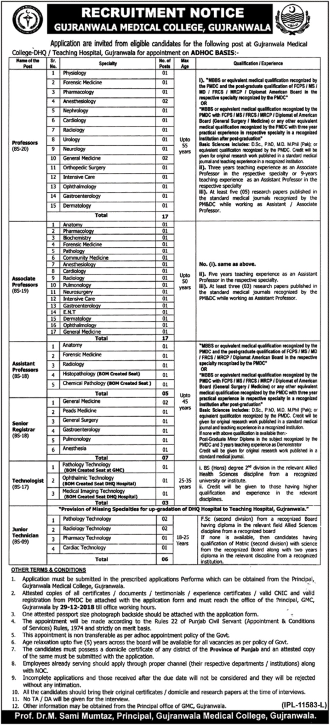 Gujranwala Medical College Jobs 2018 Latest