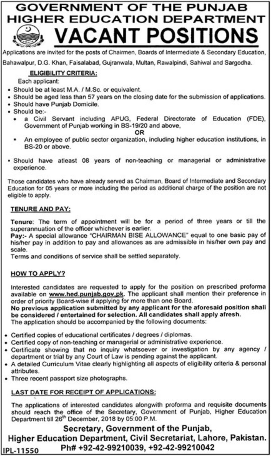 Higher Education Department Punjab Jobs 2018