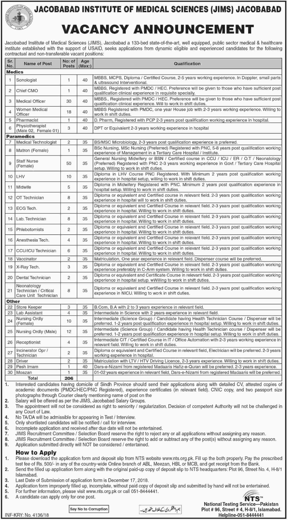 JIMS Jobs 2018 Jacobabad Institute of Medical Sciences