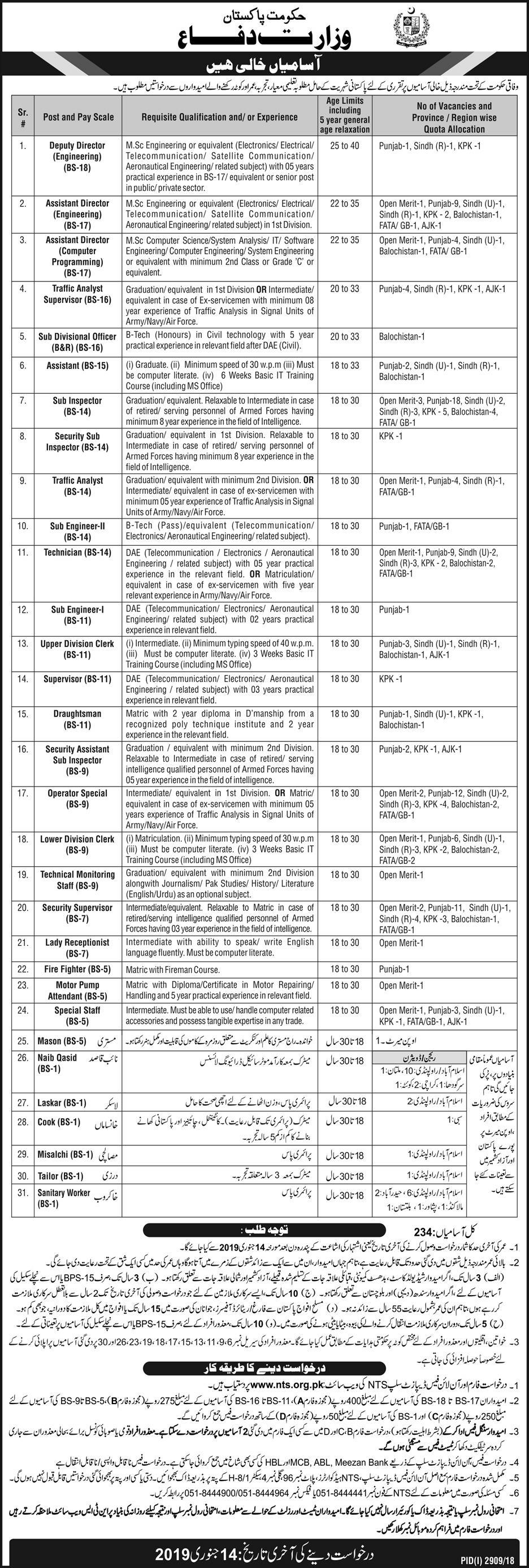 Ministry of Defence Jobs 2018 Government of Pakistan
