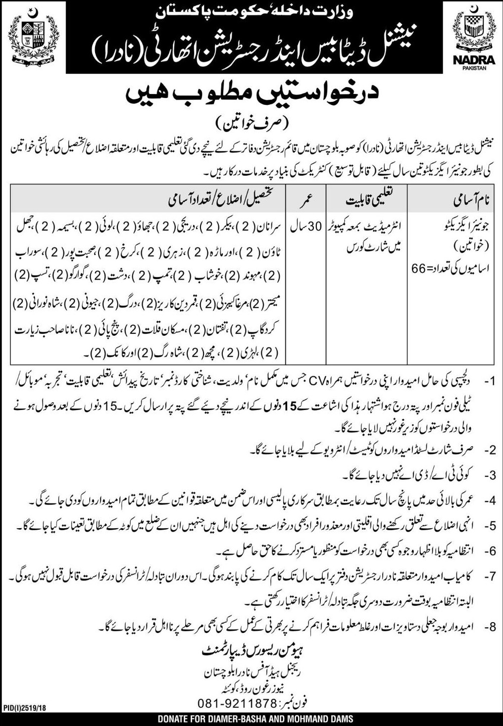 NADRA Balochistan Jobs 2018 Junior Executive
