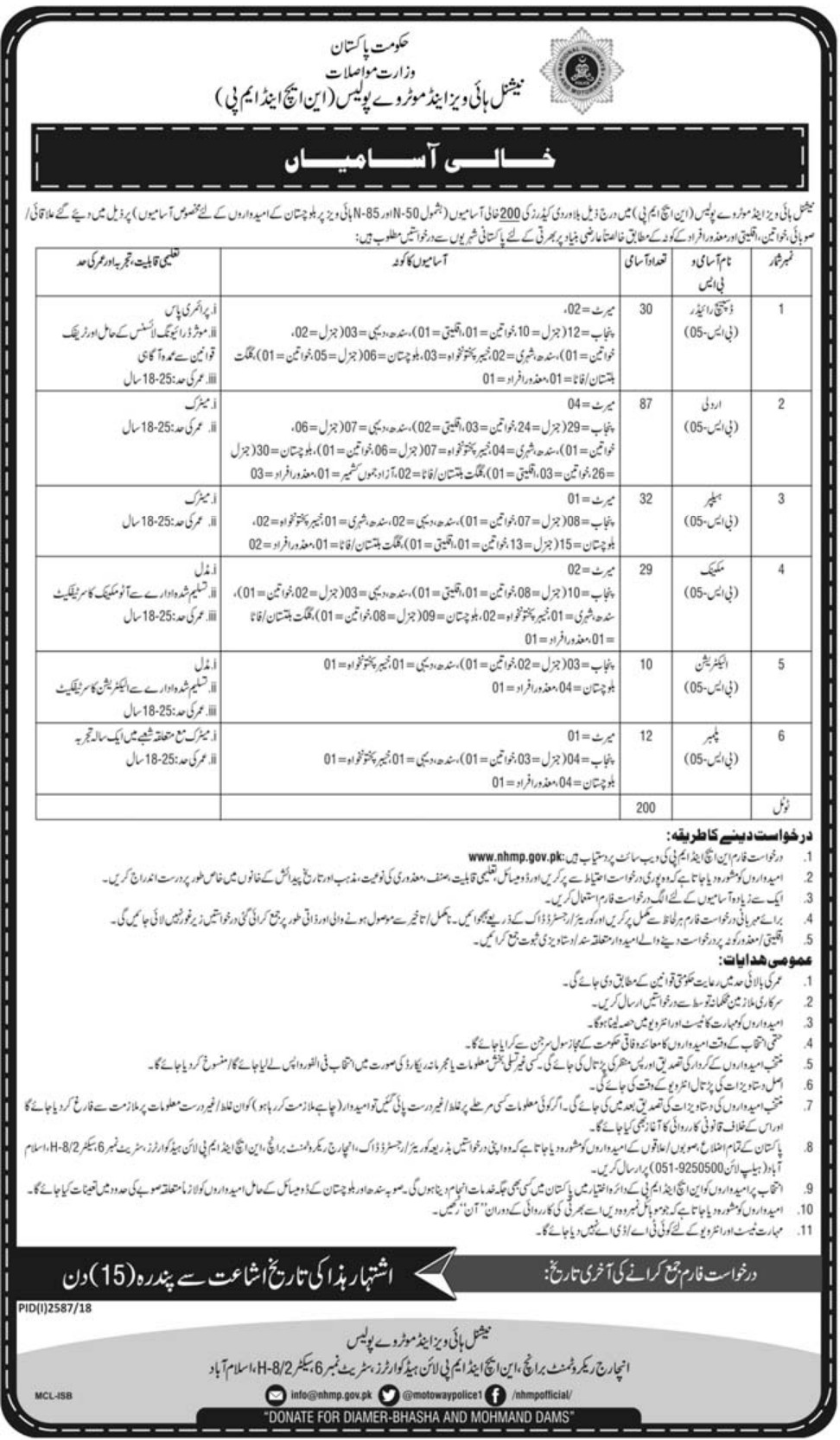 NH&MP Jobs 2018 National Highways & Motorway Police