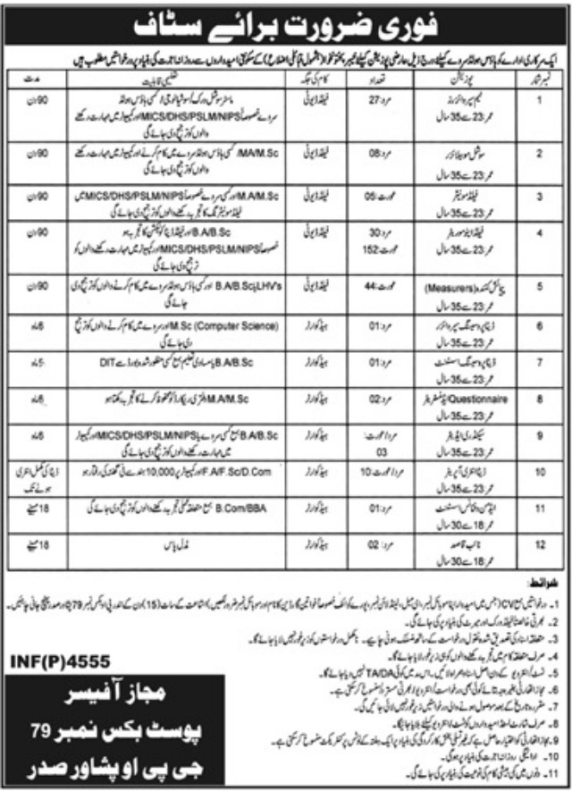 P.O.Box 79 Peshawar Jobs 2018 Latest